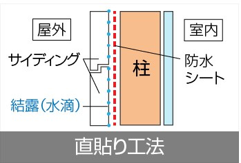 直貼り工法/通気工法 豊田市 外壁塗装・屋根塗装専門ペイントスタジオ